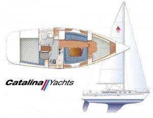 Cruiser racer boat for rent in Sag Harbor